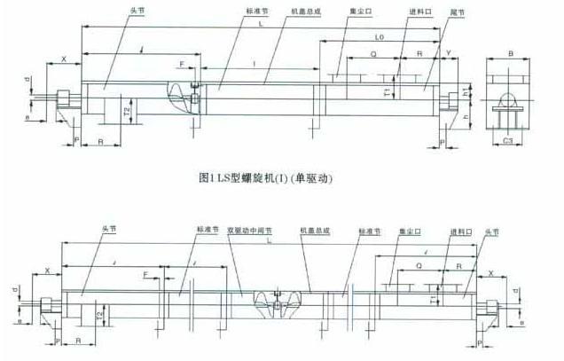 LS螺旋输送机